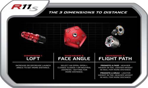 ping g30 driver adjustment instructions