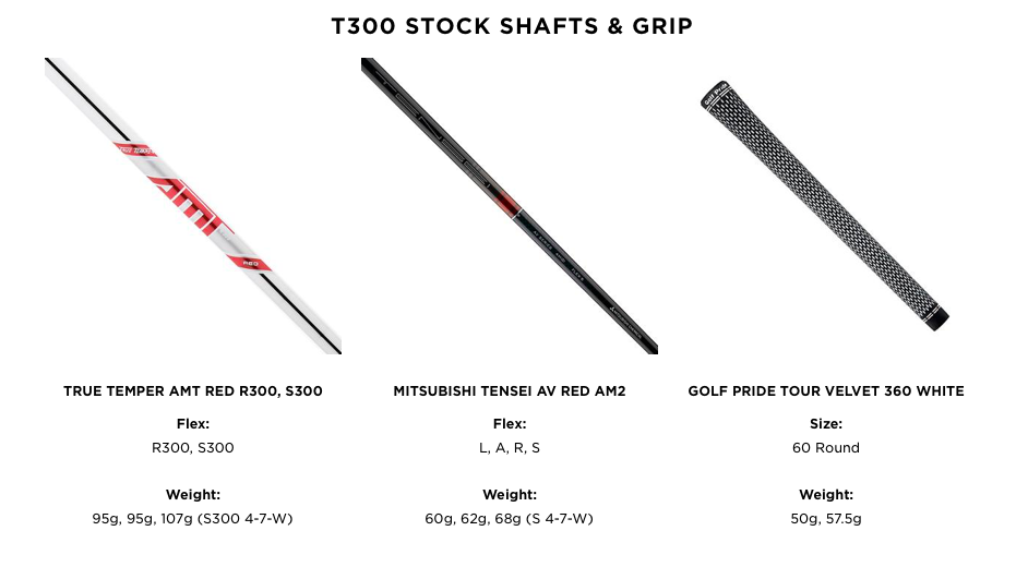 Titleist T300 Irons Shaft and grip options